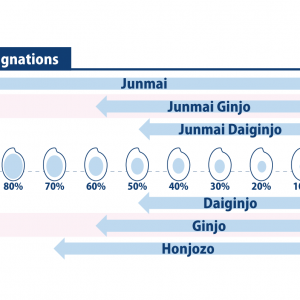 infographic of ginjo