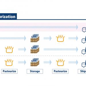 infographic of namazake