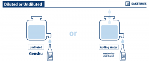 SAKETIMESinfographic_diluted-or-undiluted