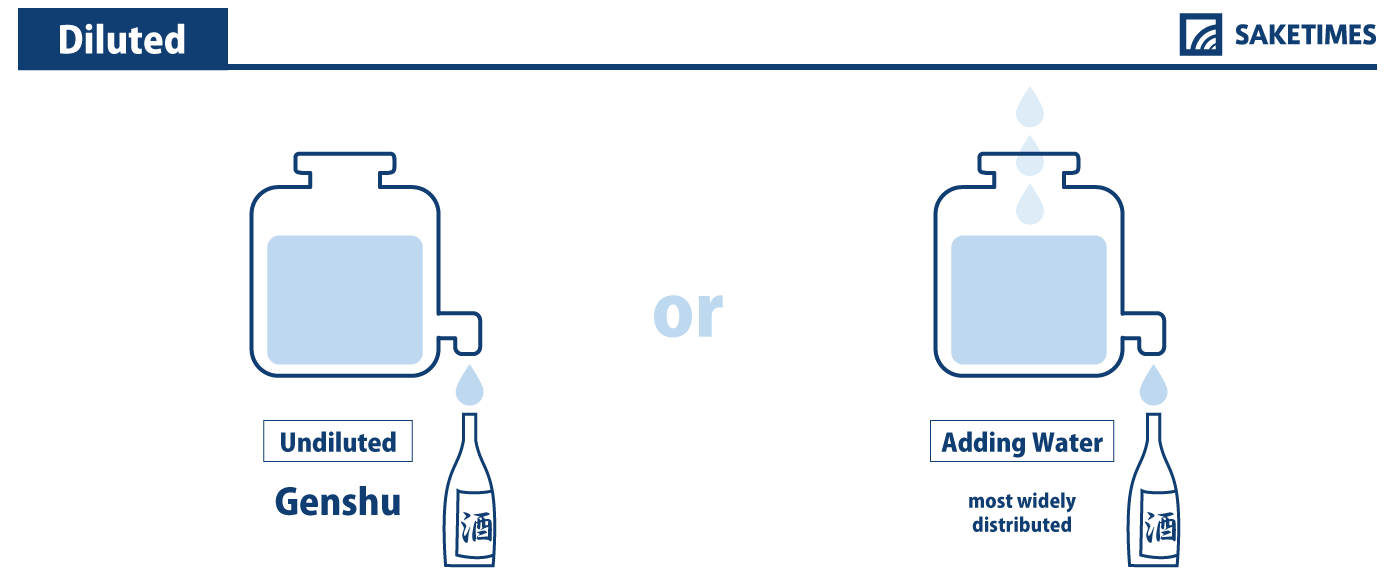 infographic of genshu