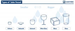 SAKETIMESinfographic_types-of-sake-vessel