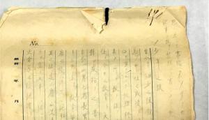 hand writing of oTsunekichi Okura