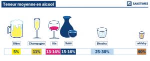 abv_SAKETIMES_Infographics_French