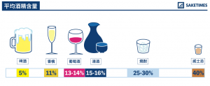 abv_SAKETIMES_Infographics_TC