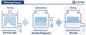 muroka sake