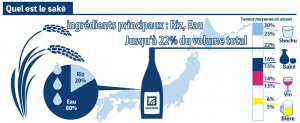 what-is-sake_SAKETIMES_Infographics_French