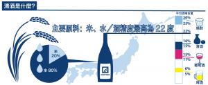 what-is-sake_SAKETIMES_Infographics_TC