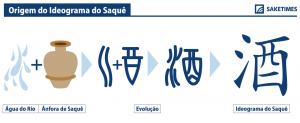 kanji of sake