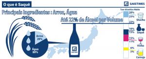 what is sake?